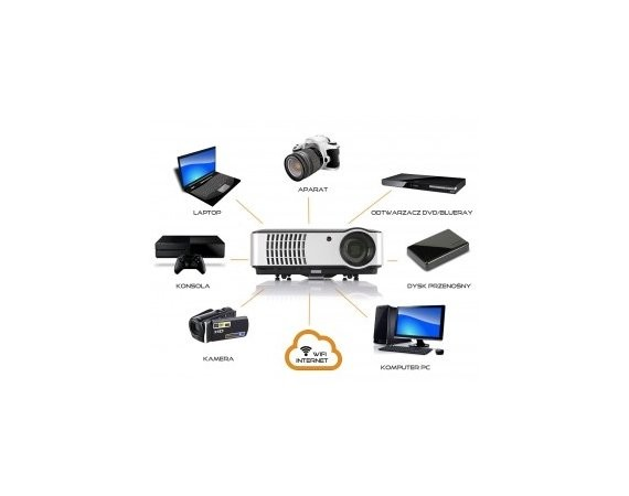 ART Projektor LED WIFI z Android HDMI USB DVB-T2 1280x800 2800lm     Z4000