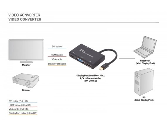 Digitus Konwerter/Multi adapter audio-video 4w1, 4K 60Hz mDP do DP+HDMI+VGA+DVI, czarny 0,2m