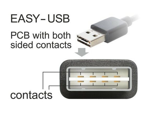 Delock Kabel Micro USB AM-BM DUAL EASY-USB 1m